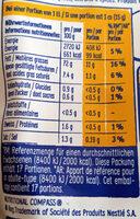 Mayonnaise à la moutarde - Voedigswaarden