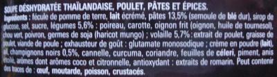 Soupe Thaïlandaise (poulet, saveurs coco et citronnelle) - Ingredients