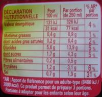 Soupe Thaïlandaise (poulet, saveurs coco et citronnelle) - Nutrition facts