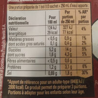 Soupe Thaïlandaise (poulet, saveurs coco et citronnelle) - Informations nutritionnelles - fr