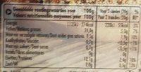 Saucisson de Jambon - Voedingswaarden - fr