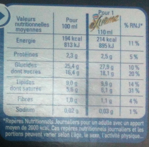 Cookies & Cream - Informations nutritionnelles - fr