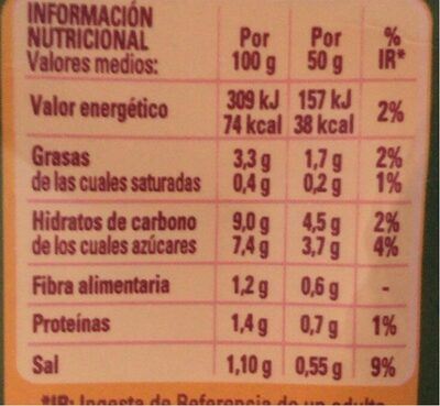 Tomate frito - Informations nutritionnelles - es
