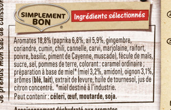 Papillotes Côtes de Porc Barbecue - Ingrediënten