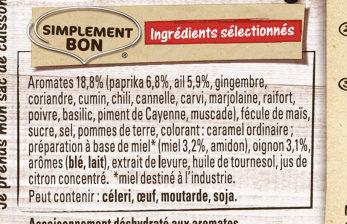 Papillotes Côtes de Porc Barbecue - Ingrediënten - fr