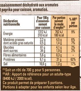Papillotes Côtes de Porc Barbecue - Voedingswaarden - fr