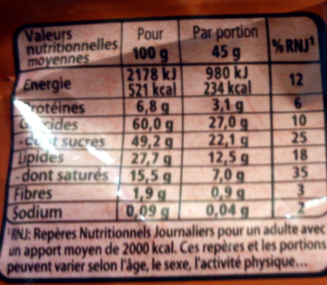 10 Kit Kat - Voedigswaarden