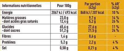 LION barre chocolatée Format Familial 11 x 42g - Valori nutrizionali - fr