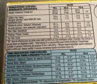 Dolce Gusto Nesquik - 16 Capsules - Información nutricional