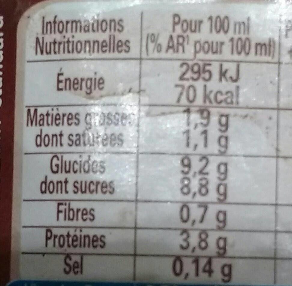 Nesquik goût Extra Choco - Nutrition facts