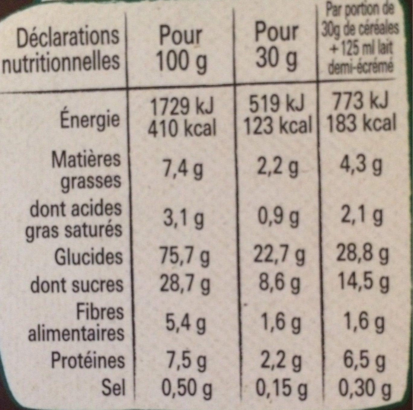 Céréales Lion - Caramel & Chocolat - Informations nutritionnelles