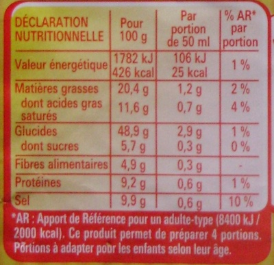 Sauce Chasseur - Informations nutritionnelles - fr