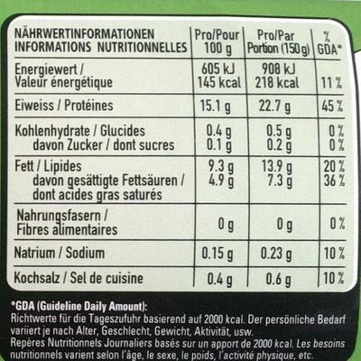 2 Gourmet Filets Au Citron Findus - Informations nutritionnelles