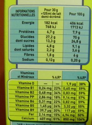 Nesquik Coeur Lacté - Nutrition facts - fr