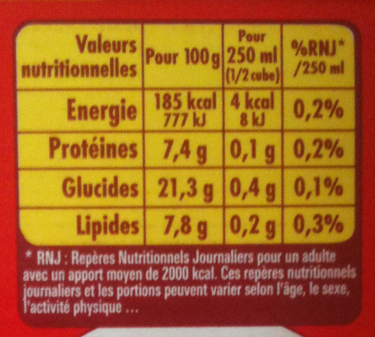 KUB ® Or - Nutrition facts