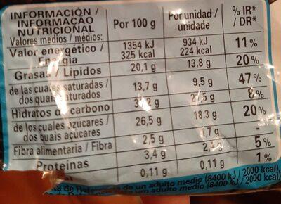 Helado - Información nutricional