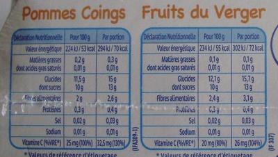 NaturNes Pommes Coings (x 4), Fruits du Verger (x 4) Lot de 8 Pots [Lot composé des articles 7613031552139 et 7613031552344] - Nutrition facts