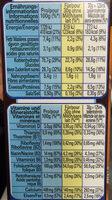 Cereals Karamell & Schoko - Informations nutritionnelles - fr