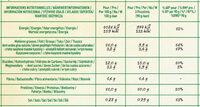 BUITONI PICCOLINIS mini-pizzas surgelées Bolognese 9x30g ( - Informations nutritionnelles - fr
