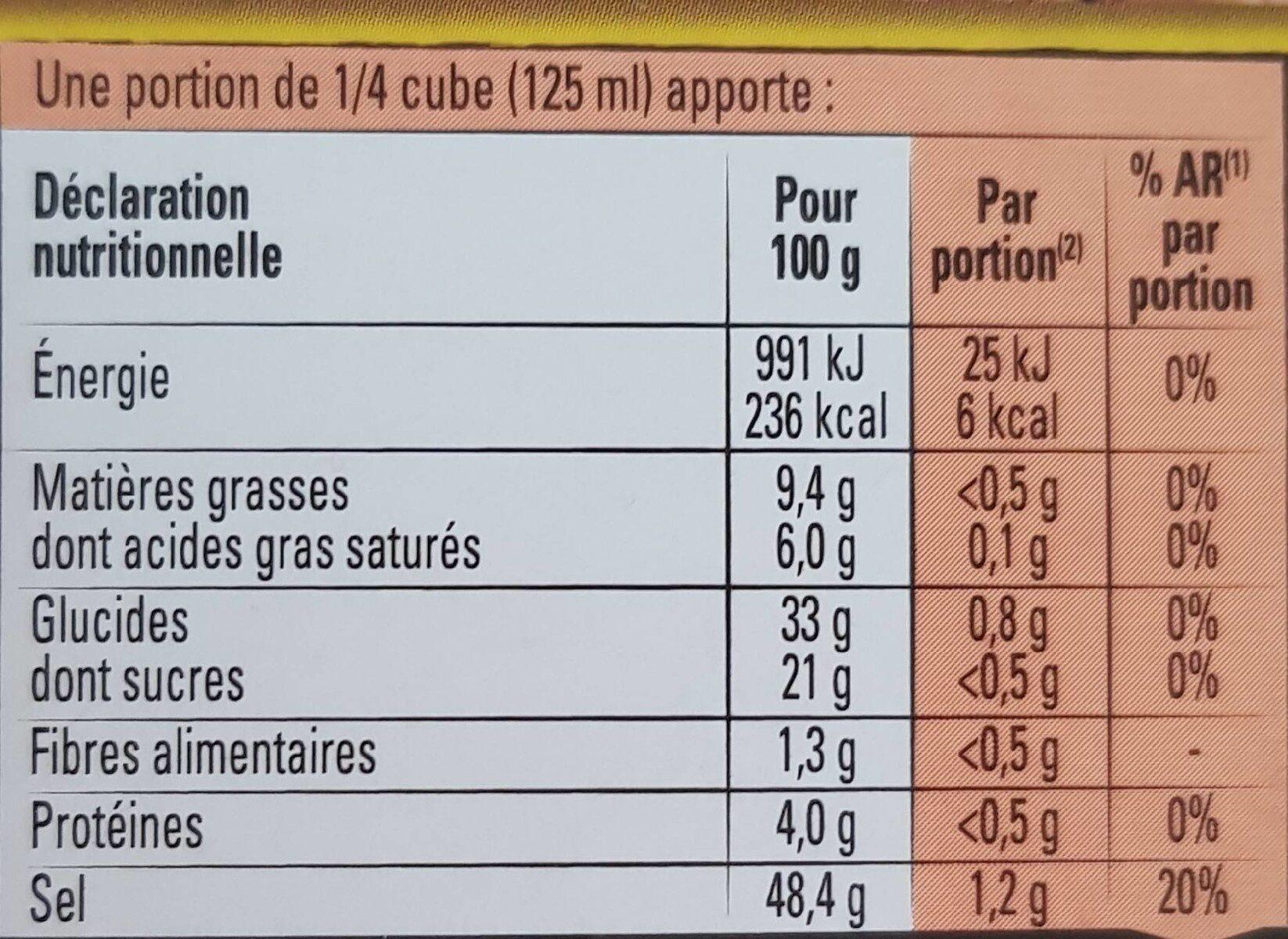 MAGGI Bouillon KUB Pot-au-feu - Voedingswaarden - fr