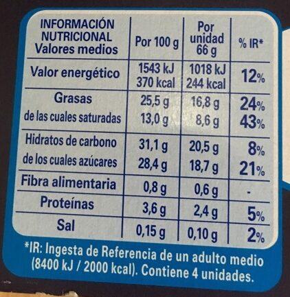 Bombón helado de vainilla con chocolate almendrado - Informació nutricional