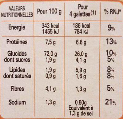 Preparation pour galettes de pomme de terre - Informations nutritionnelles