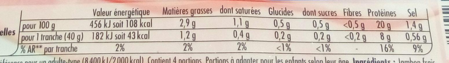 Tendre noix supérieur - Jambon cuit supérieur - Voedingswaarden - fr