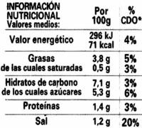 """Salsa napolitana """"Solís"""" - Voedingswaarden"""
