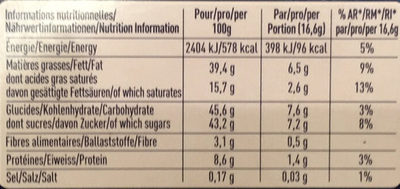 Lait et Noisettes Entières - Nutrition facts