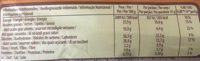Lion peanut - Nutrition facts - fr