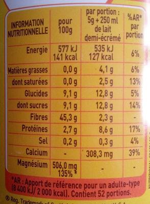 Ricoré - Informations nutritionnelles