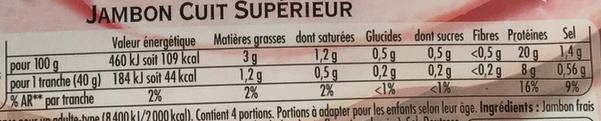 Tendre Noix au torchon -25% de sel - Informations nutritionnelles - fr