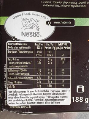 4 Spring rolls légumes - Nutrition facts