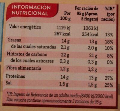 Fingers - Información nutricional - es