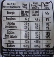 6 Original Knacki, 100 % Pur Porc - Voedigswaarden