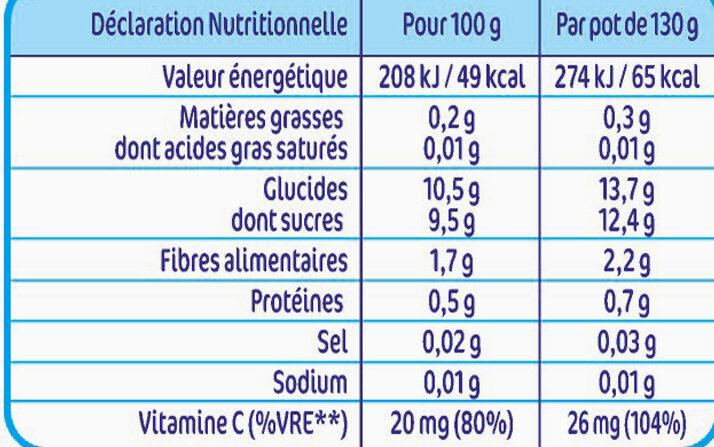 NESTLE NATURNES Compotes Bébé Pommes Abricots -4x130g -Dès 4/6 mois - Valori nutrizionali - fr