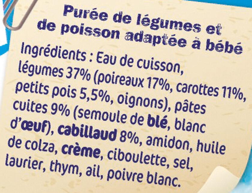 NESTLE NATURNES Les Sélections Petits Pots Bébé Petits Légumes, Coquillettes, Cabillaud -2x200g -Dès 8 mois - Ingredienti - fr