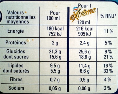 Extrême vanille praliné - Informations nutritionnelles