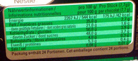 After Eight - Nutrition facts