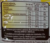Sos do makaronu serowo-pieczarkowy - Wartości odżywcze