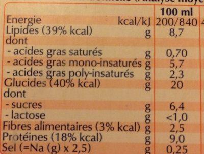 Clinutren Ebergy Fibre saveur abricot - Informations nutritionnelles - fr