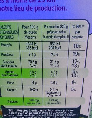 Mousline au lait entier - Nutrition facts