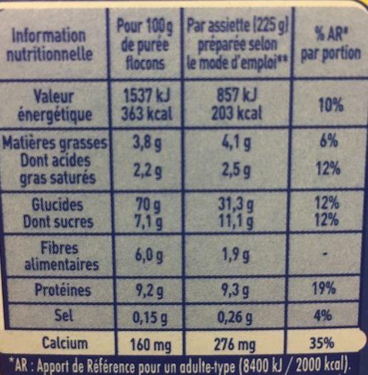 MOUSLINE Purée au lait entier Format Famille (3x125g) - Nutrition facts - fr