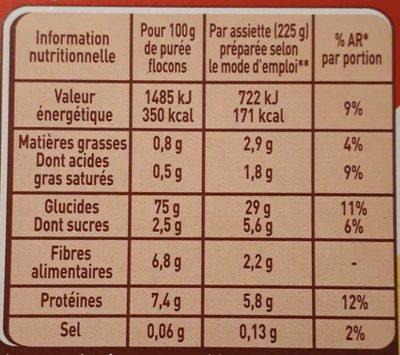 Mousline (4 sachets de 4 assiettes) - Nutrition facts