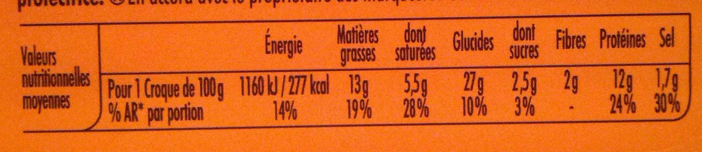 Tendre Croque, Classique Jambon Fromage (Format Familial x 4) - Informations nutritionnelles