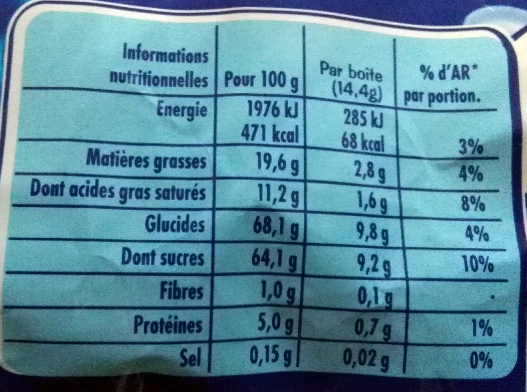 Smarties Candy Nutrition Facts - Nutrition Ftempo Smarties Nutrition