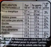 Bouillon Tomates Vermicelles - Voedingswaarden - fr