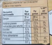 Bouillon Tomates Vermicelles - Informations nutritionnelles - fr
