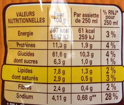 Fleisch Knoepflen - Informations nutritionnelles