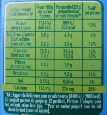 Tendresse de Lait (3 sachets de 4 assiettes) - Nutrition facts